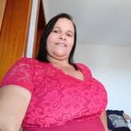 iucleidea780091's profile photo