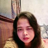 rismaw147923's profile photo