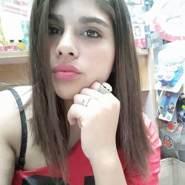 ibanezy's profile photo