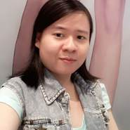 khanhn422103's profile photo