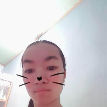 thihuongn102074_Dong Nai_Kawaler/Panna_Kobieta