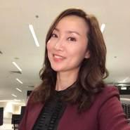 jaiwei's profile photo