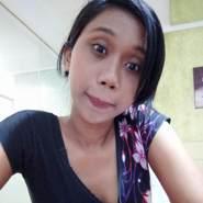kucingtelon78's profile photo