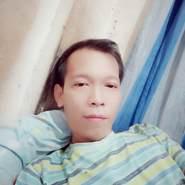 claudd3's profile photo