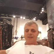 petro1232's profile photo