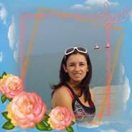 ildikob138663's profile photo