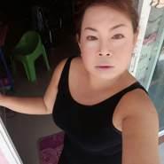 sirapatw12633's profile photo