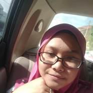 nazatulh167538's profile photo