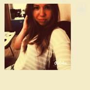 zxusz3wg6u's profile photo