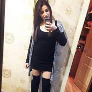 plvnscwtzb's profile photo