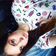 afgh9hu7us's profile photo