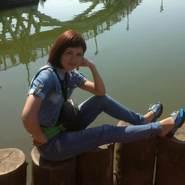 ob0mqnij9c's profile photo
