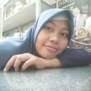 ijim650's profile photo