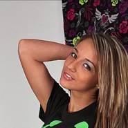 borianol's profile photo