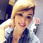 gracejustice's profile photo