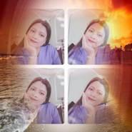 janetr605039's profile photo