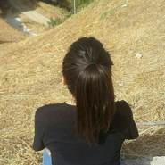 malak415111's profile photo