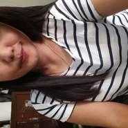 yrahn62's profile photo