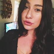 lovita190's profile photo