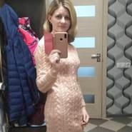 svetash719817's profile photo
