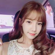 sendsyoung's profile photo