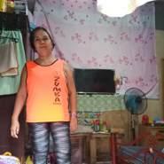 ranavalonag's profile photo