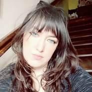 dinaar's profile photo
