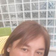 sandras735's profile photo