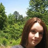 aliceg120241's profile photo