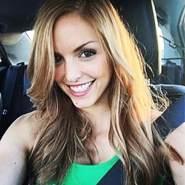 janerooney414743's profile photo