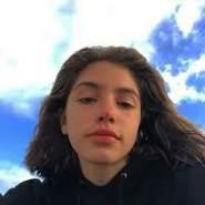 fffff109094's profile photo