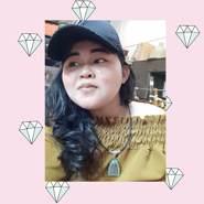 useryubk9758's profile photo