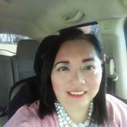 susy107896's profile photo