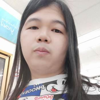 user_ihw1502_Saraburi_Độc thân_Nữ
