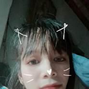 nguyenn980998's profile photo
