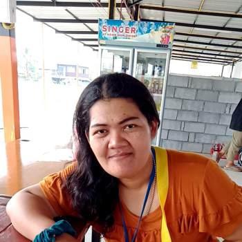 userfjzsi19452_Phra Nakhon Si Ayutthaya_Độc thân_Nữ