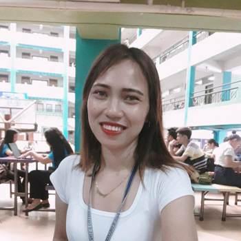 Michellememwah_Davao Del Sur_Single_Female