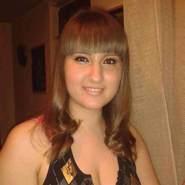 ivana665960's profile photo