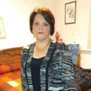 giusi35's profile photo