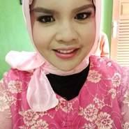 citrad82846's profile photo