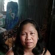mylapiniera's profile photo