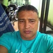 joseaparecidodo75611's profile photo