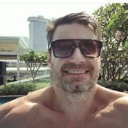 gregw07's profile photo