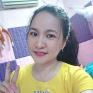 bongsc's profile photo
