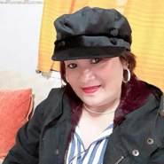 wilmad965464's profile photo