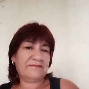 rubielah_Valle Del Cauca_Kawaler/Panna_Kobieta
