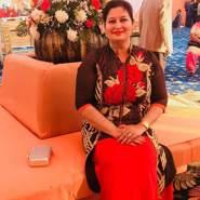 sassyveena74's profile photo