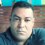 ronya940's profile photo