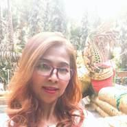thanyananp4's profile photo