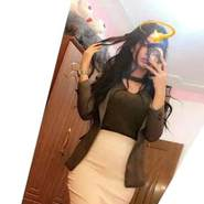 ell0988's profile photo